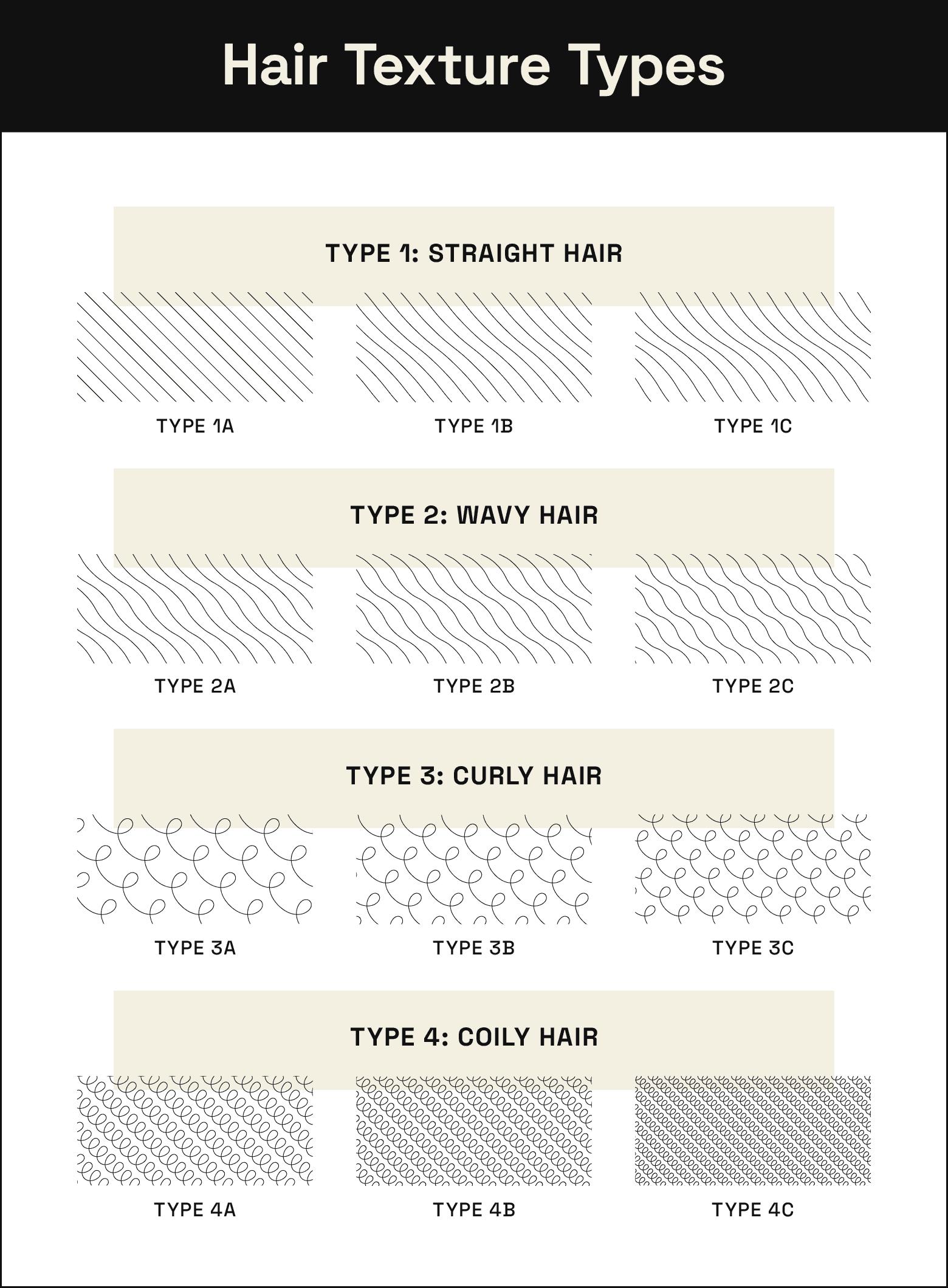 hair textures chart