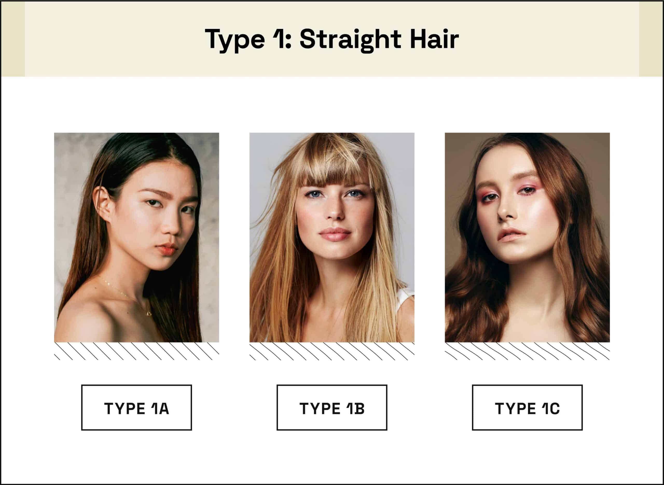 examples of type 1a 1b 1x hair textures