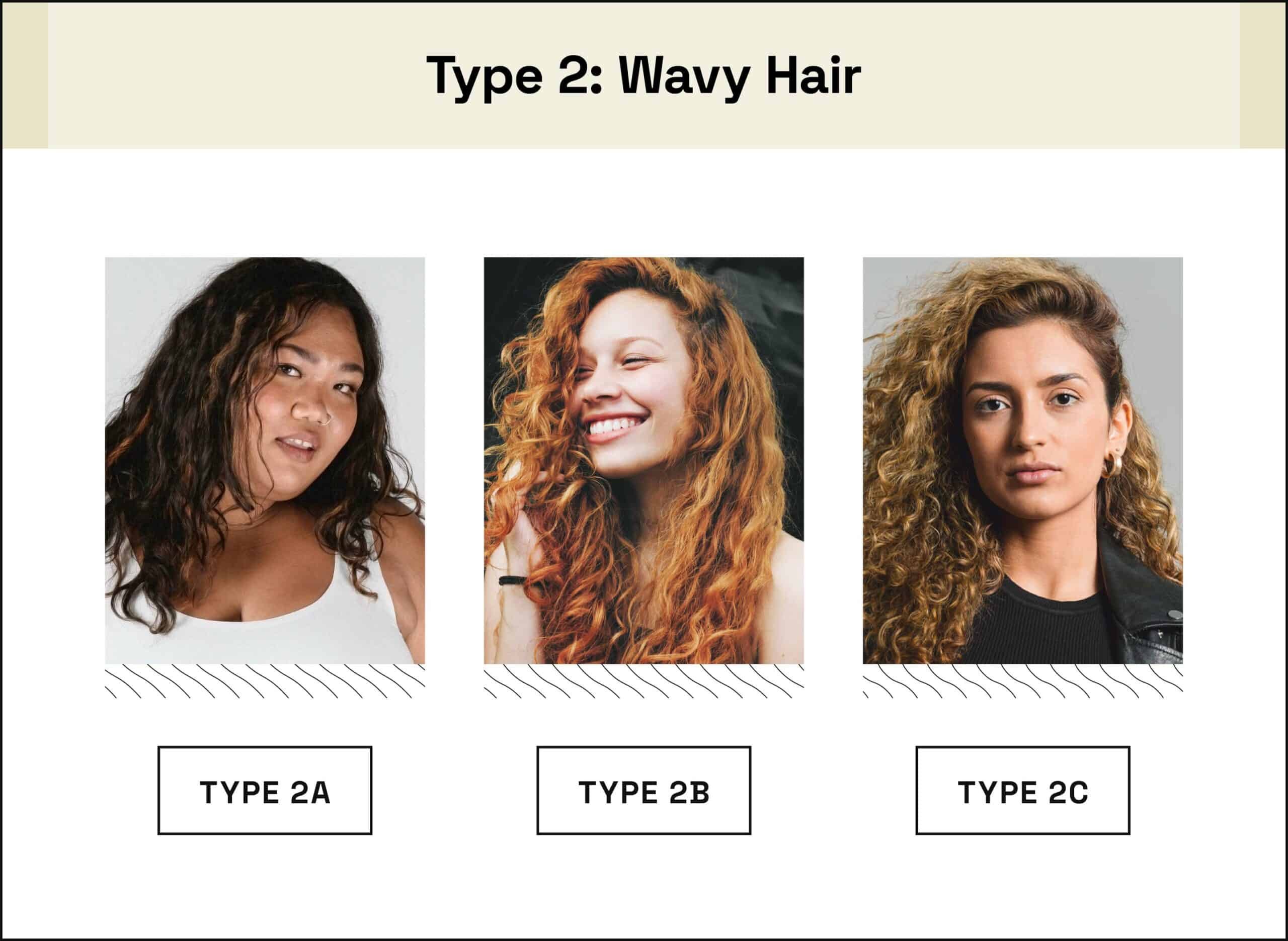 examples of type 2a 2b 2c hair textures