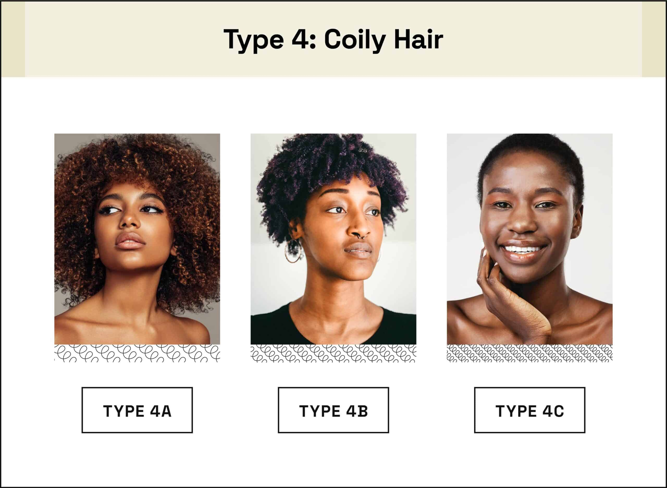 examples of 4a 4b 4c hair textures