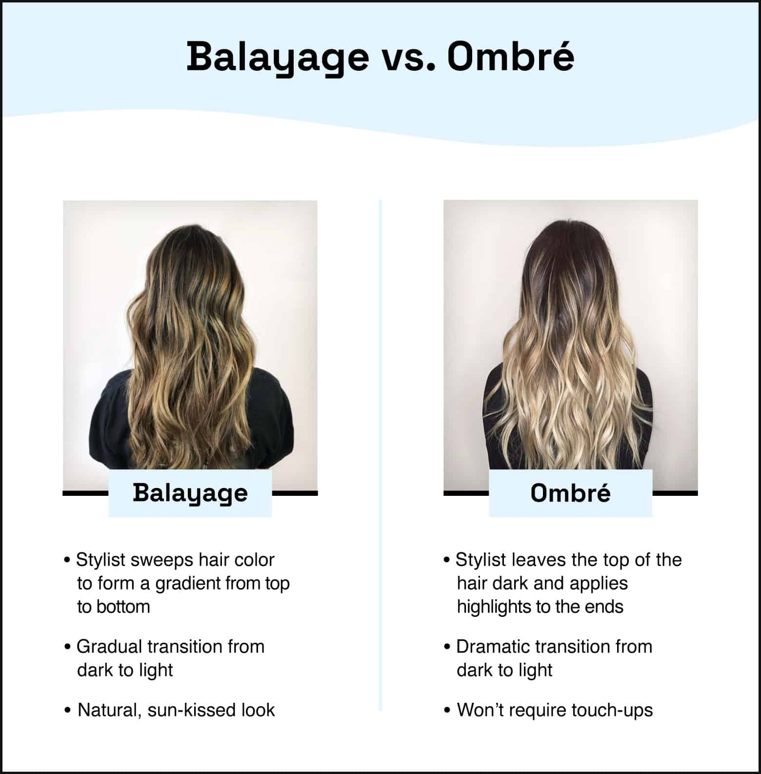 comparing and contrasting balayage and ombre