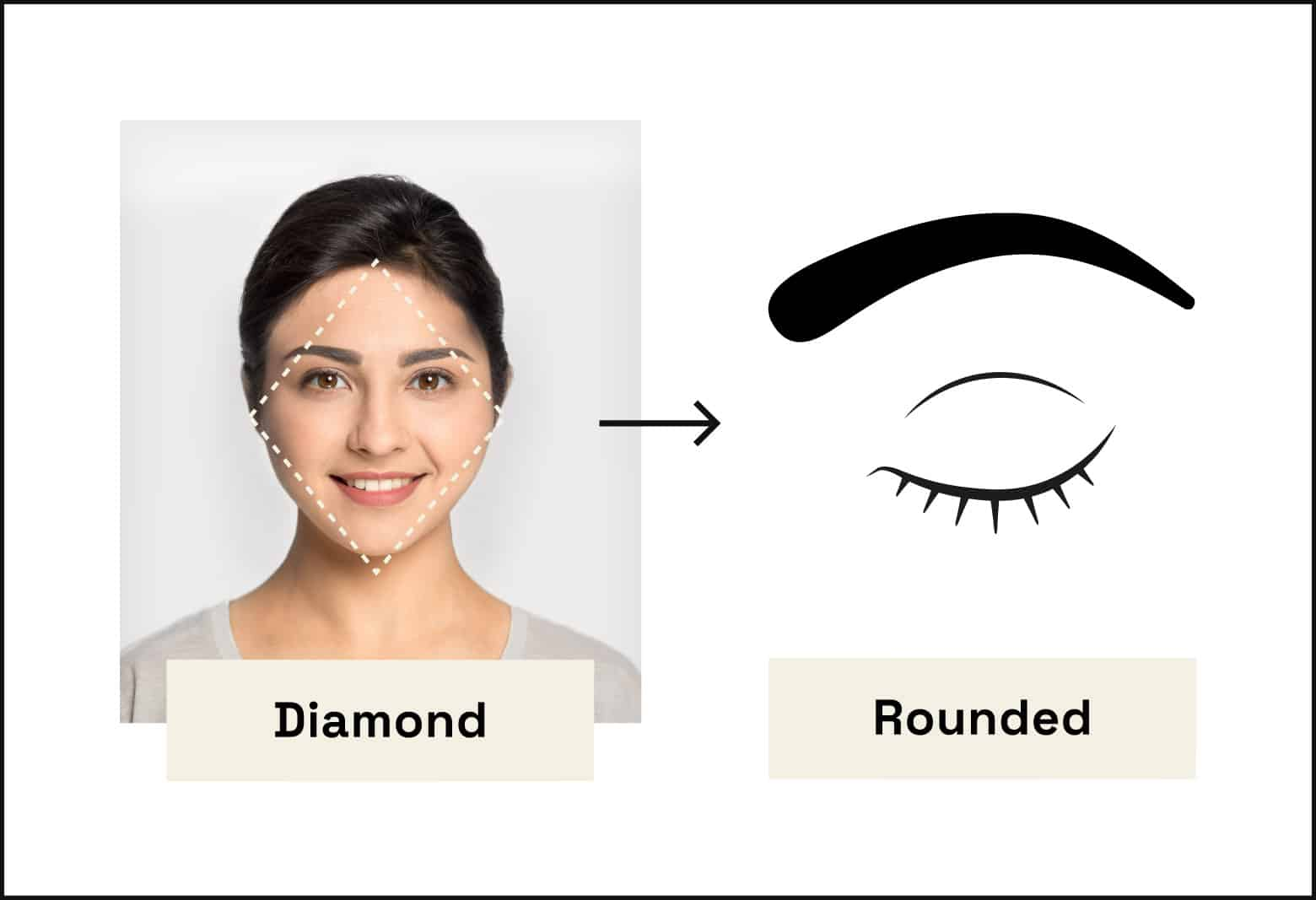 brow guide for diamond shaped face