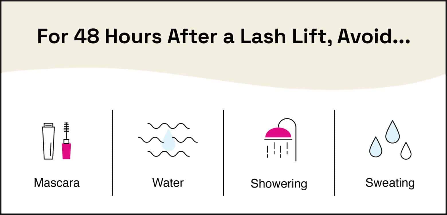 for 48 hour hours after a lash lift, avoid mascara, water, showering, sweating