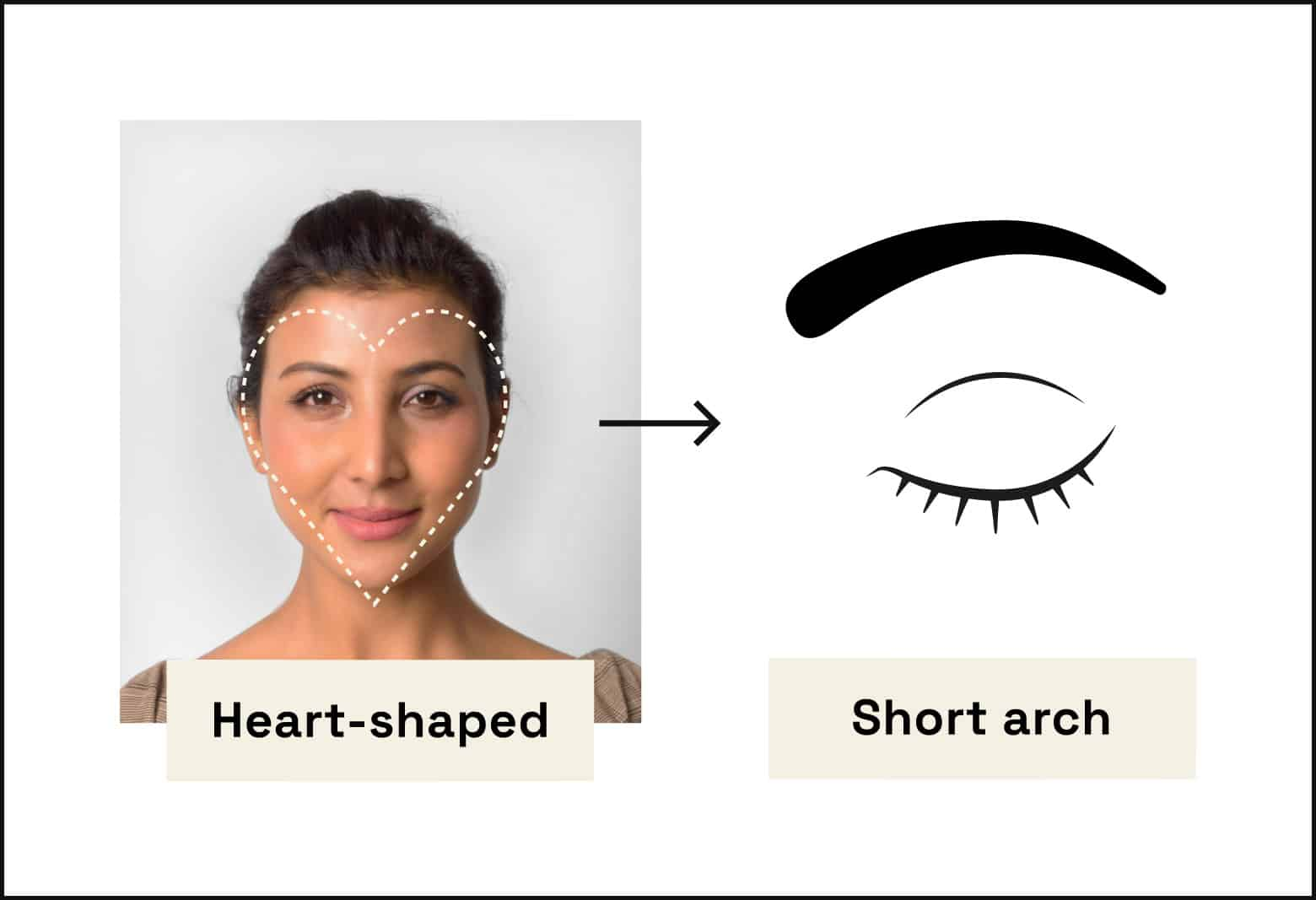 brow guide for heart shaped face