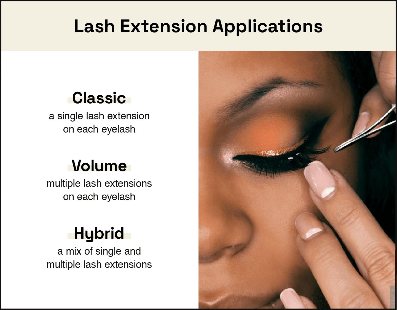 lash extension applications classic volume hybrid