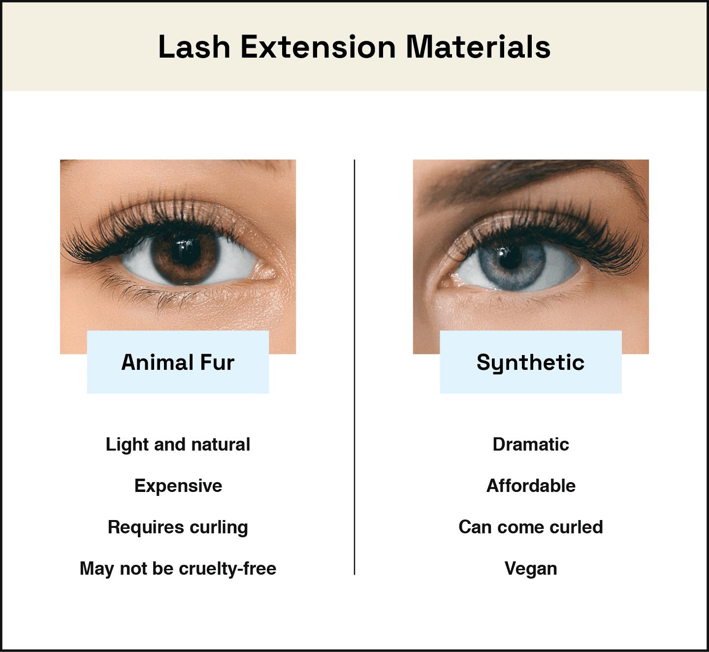 comparing lash extension materials