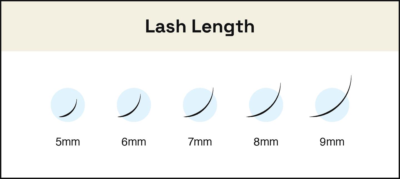 lash length chart