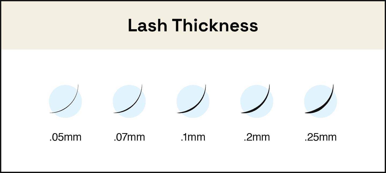 lash thickness chart