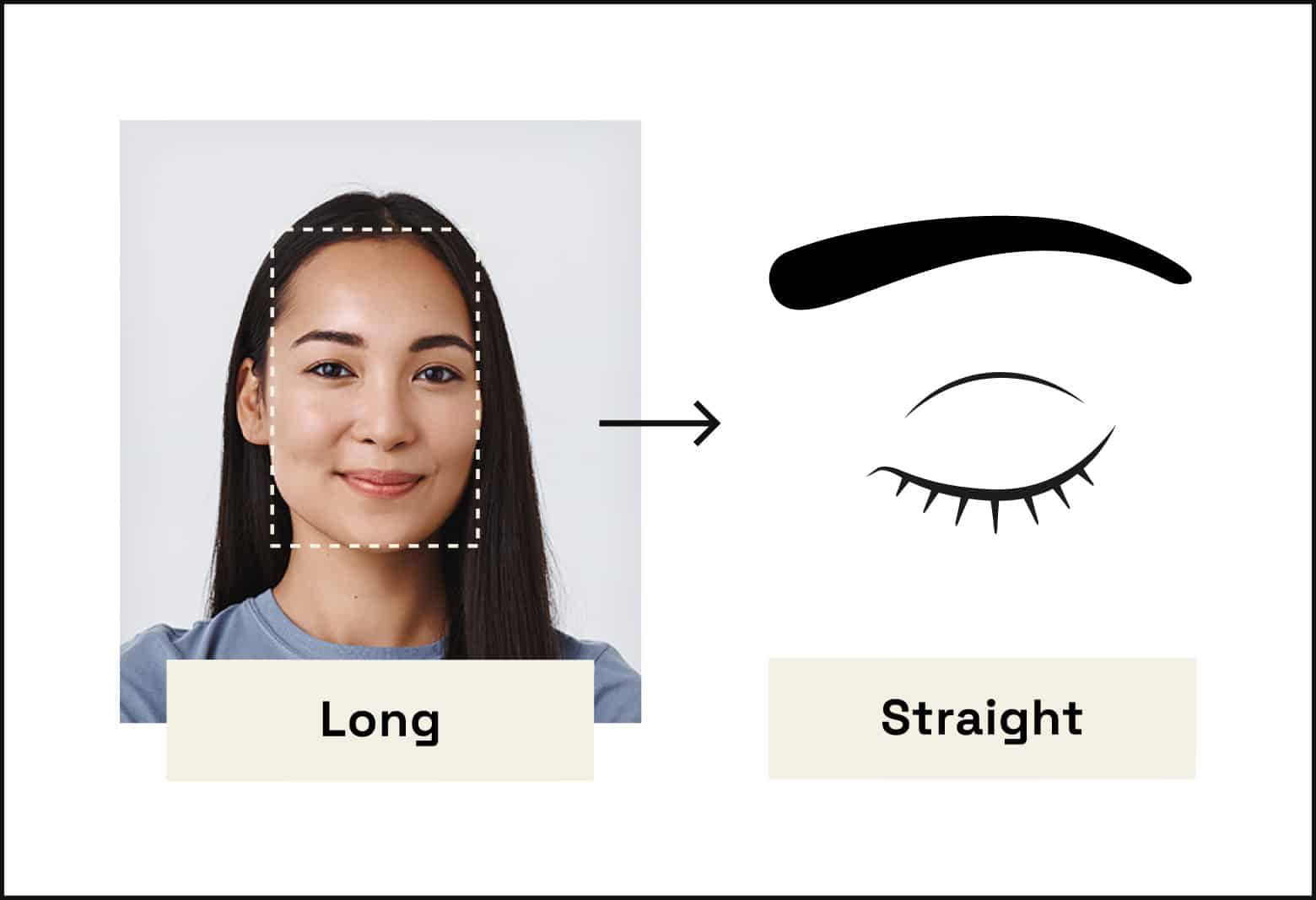 brow guide for long face