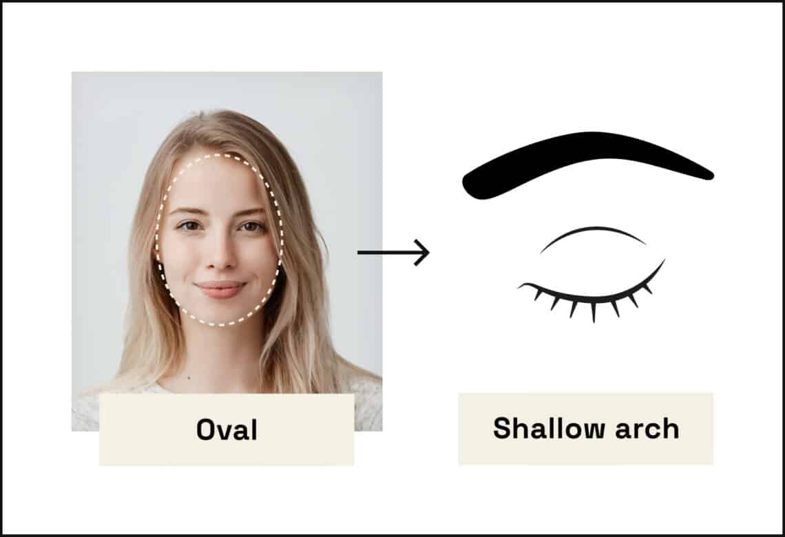 brow guide for oval faces