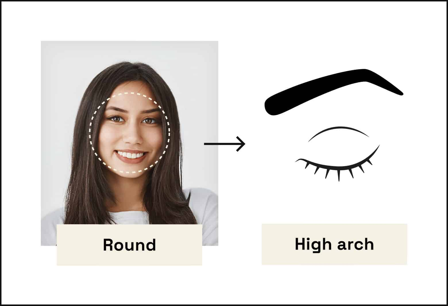 brow guide for round face