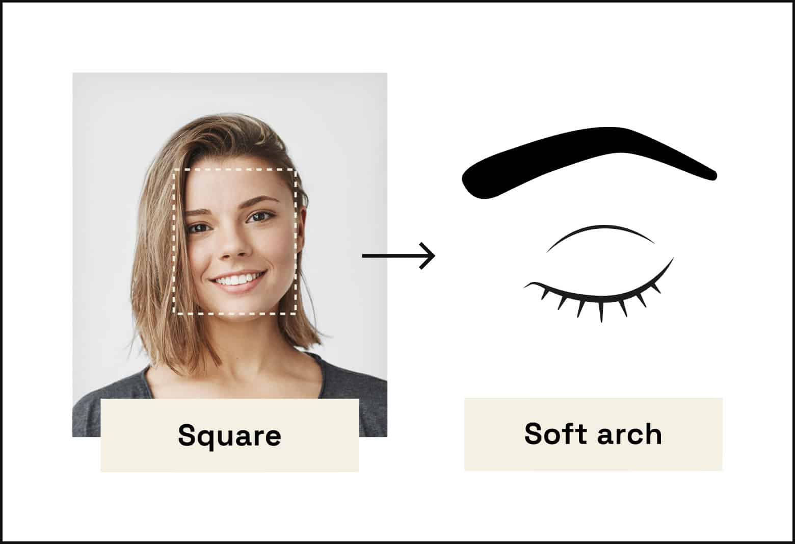 brow guide for square shape