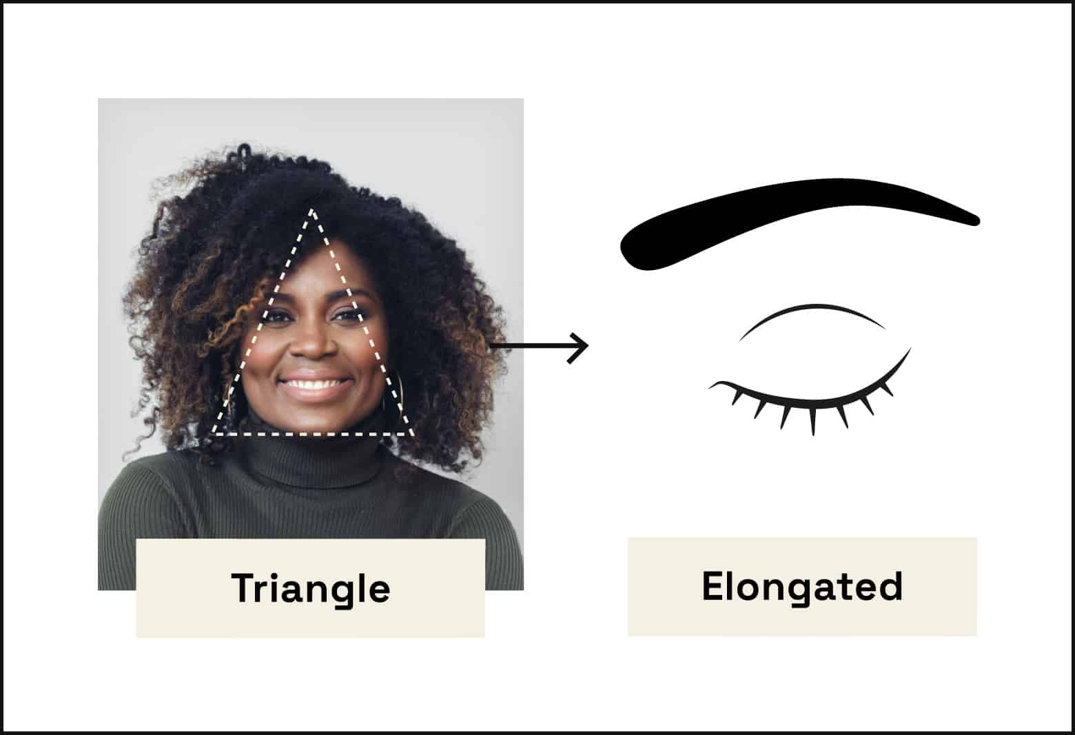 brow guide for triangle face