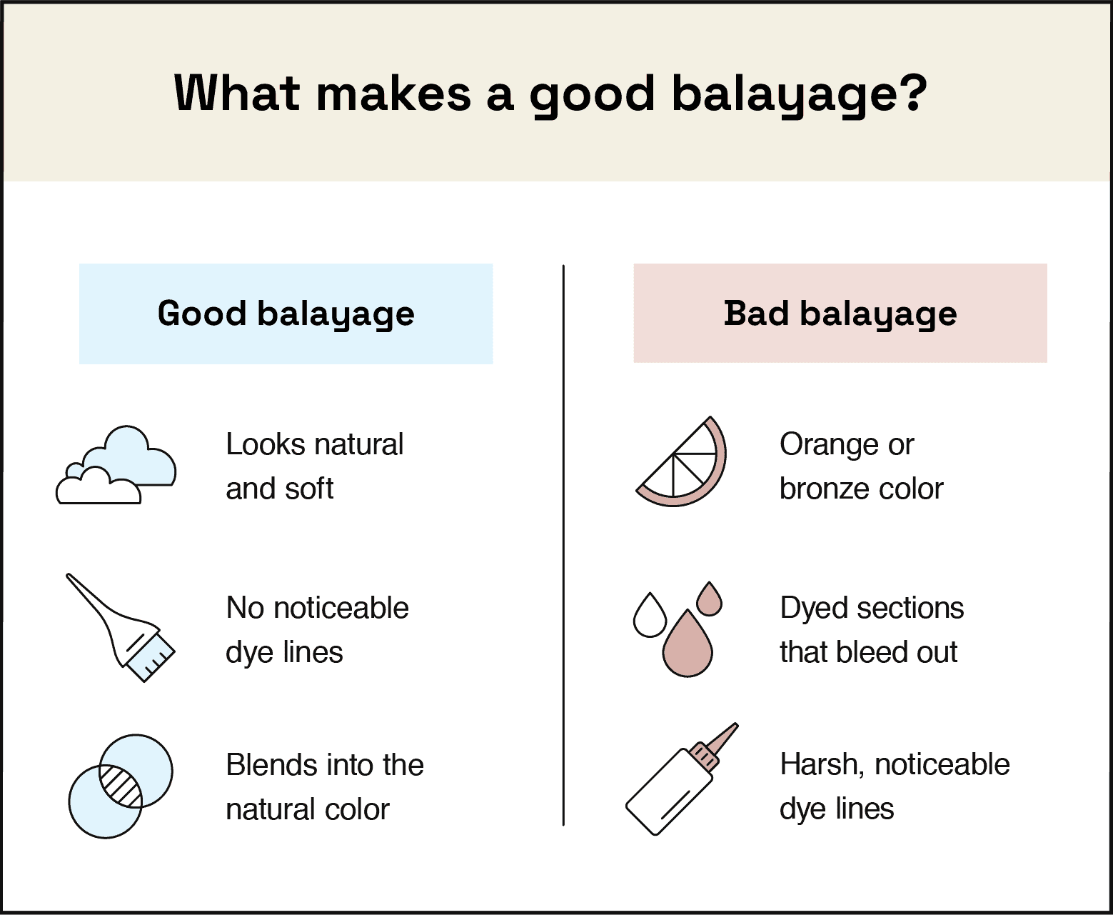 image comparing what makes a good balayage