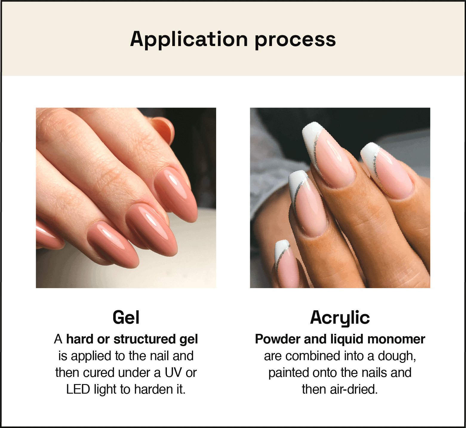 comparing gel and acrylic application process